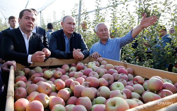 Чем грозят Украине российские санкции