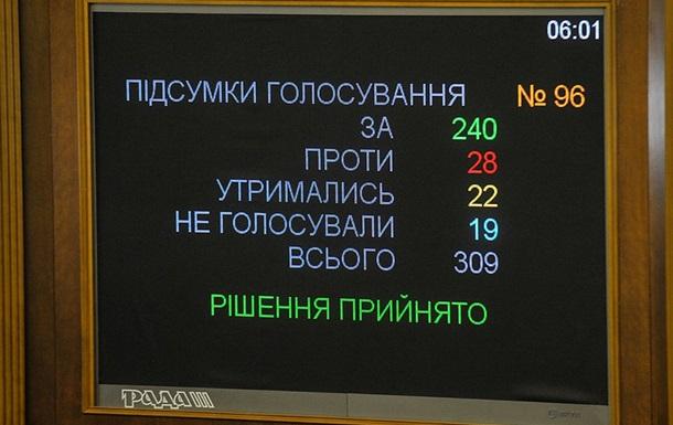 Верховная Рада приняла госбюджет-2019