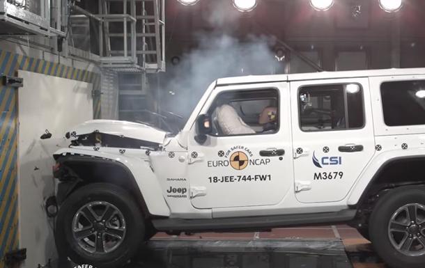 Jeep Wrangler и Fiat Panda провалили краш-тест