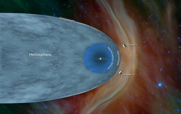 Вояджер-2 покинув Сонячну систему - NASA