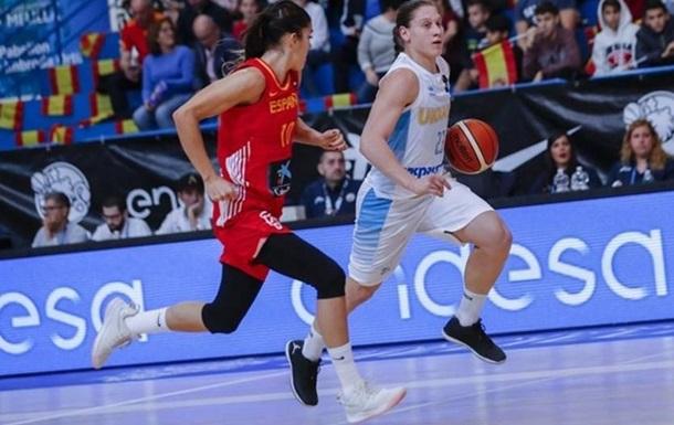 Женская сборная Украины узнала соперниц по Евробаскету 2019