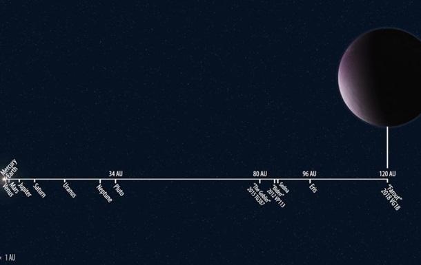 Вчені зняли найвіддаленіший об єкт Сонячної системи