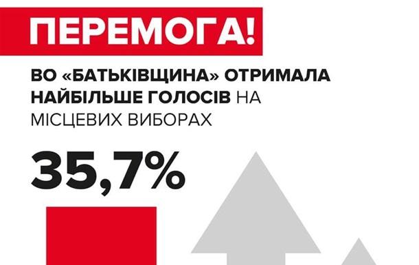 «Батьківщина» довела свої лідерські позиції на чергових виборах в ОТГ