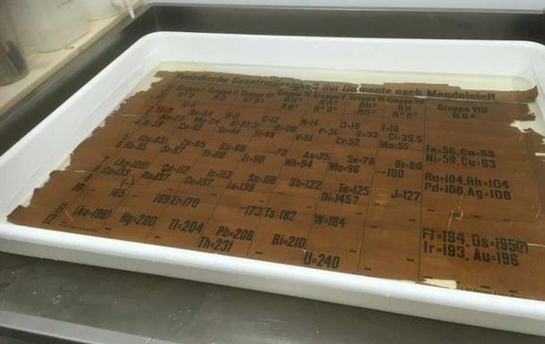 Найдена самая старая таблица элементов Менделеева