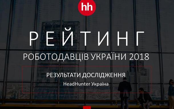 HeadHunter Україна оголосила найкращих роботодавців України 2018 року
