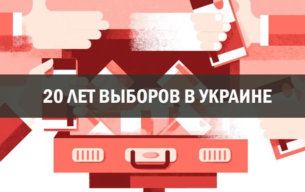 Избирательные кампании 4.0, или 20 лет выборов в Украине
