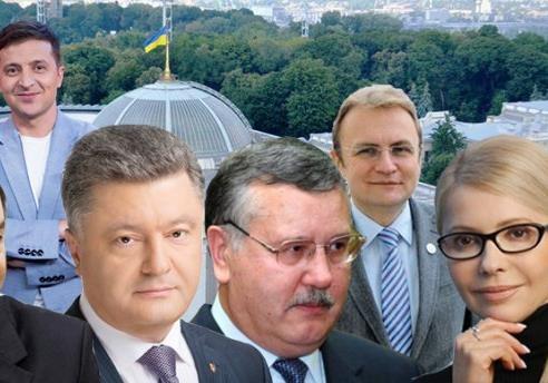 Кто будет Президентом Украины. Видеосоцопросы