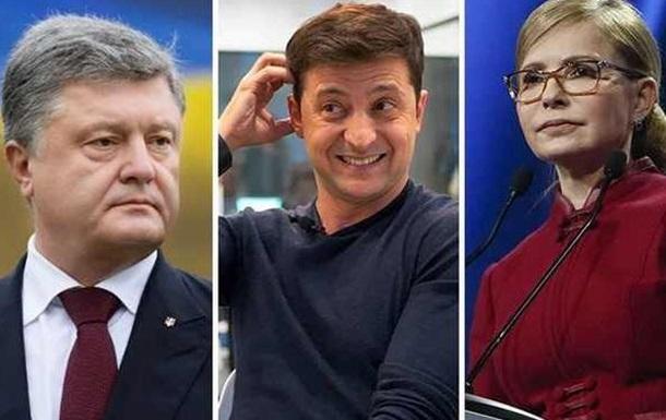 Данные соцопроса за 2 недели до выборов президента Украины
