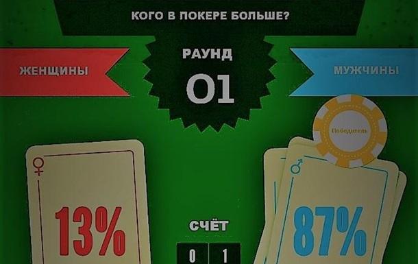 Кто азартнее: мужчины или женщины?