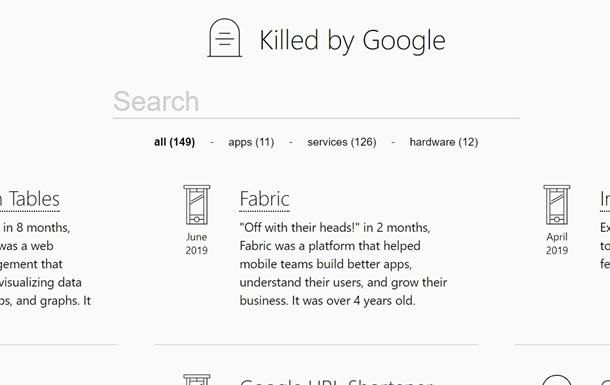 У Мережі з явилося перше цифрове кладовище