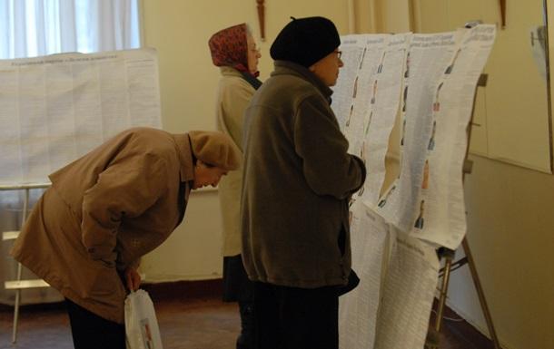 Опубліковані рейтинги кандидатів за три дні до виборів