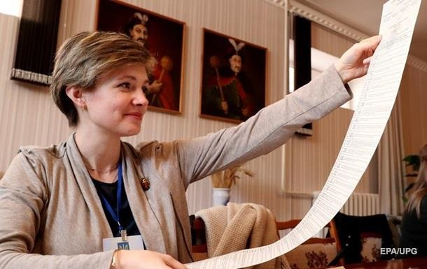 ЦВК оновила дані: лідери Зеленський і Тимошенко
