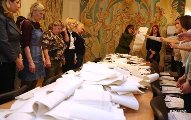 Полтавська область першою закінчила підрахунок голосів