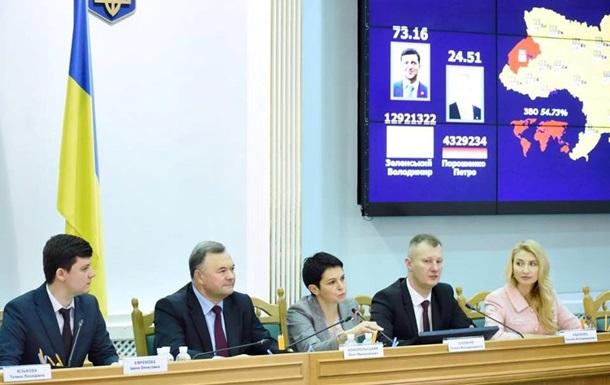 ЦВК назвала дату оголошення результатів виборів