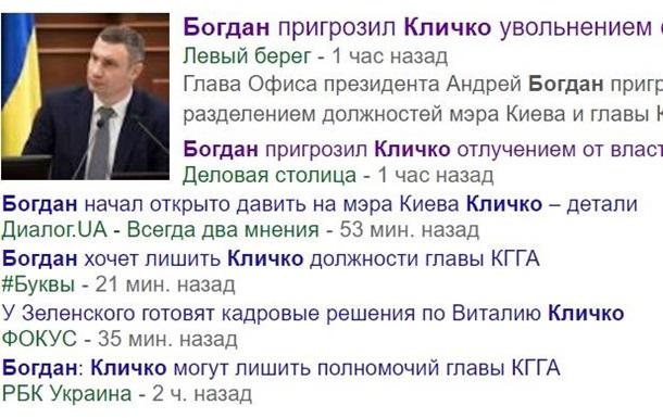 Угроза Кличко