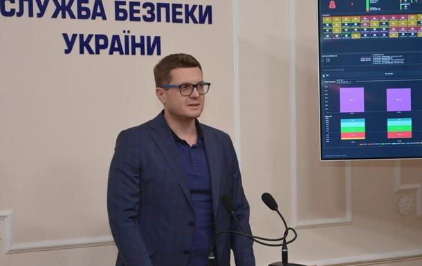 В Киеве на базе СБУ прошли международные киберучения по обеспечению безопасности