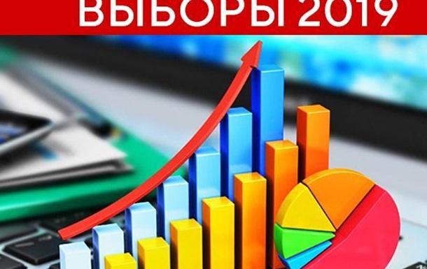 Удастся ли Зеленскому остановить падение рейтинга «Слуги народа»?