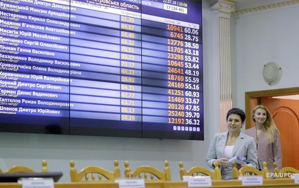 У новій Раді буде майже 90 жінок - депутатка