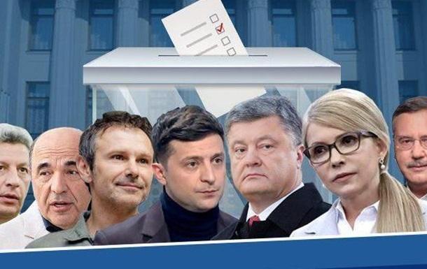Итоги выборов как электоральная революция