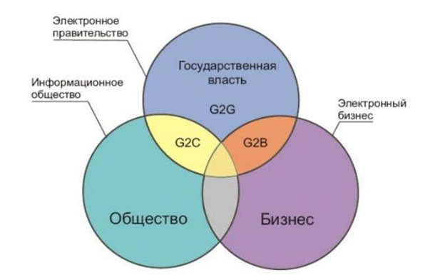 Сильная сторона современной Украины – это отечественные разработки в сфере ИТ