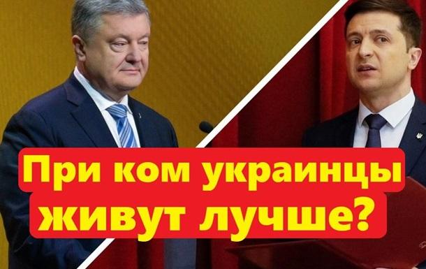 При Порошенко или при Зеленском? Украинцы сказали при ком они живут лучше