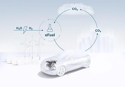 Bosch: Синтетическое топливо для уменьшения выбросов CO2