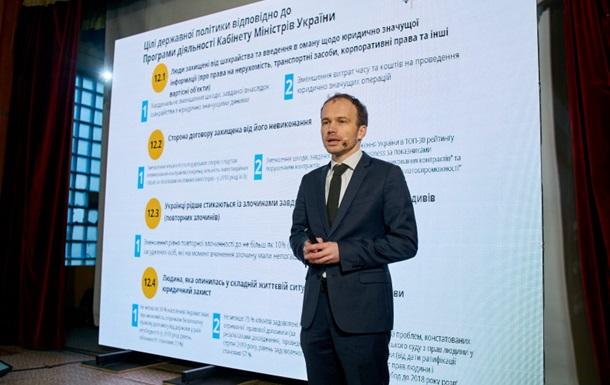 Минюст представил план борьбы с рейдерством