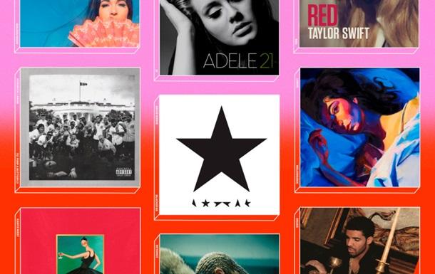 Названы лучшие альбомы десятилетия по версии журнала Rolling Stone