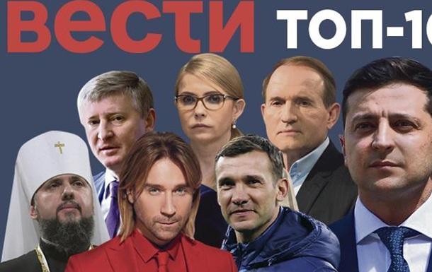 «Новые лица» имени Сороса: о рейтинге «100 самых влиятельных»