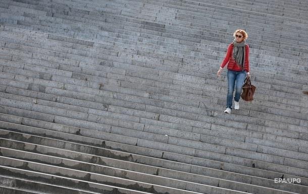 В Киеве второй день подряд фиксируют температурные рекорды