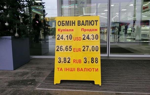 Курс валют на 20 января 2020