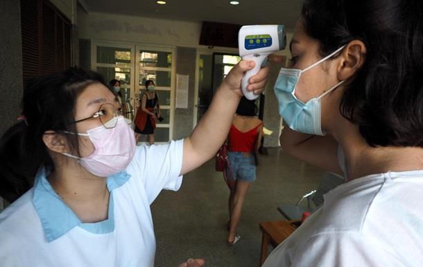 Итоги 24.02: Угроза пандемии и рекорд цены на газ