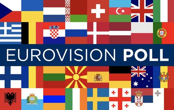 Украина в топ-10 фаворитов Евровидения среди зрителей