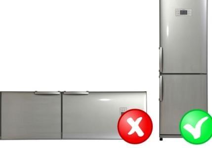 Перевозка холодильника Днепр