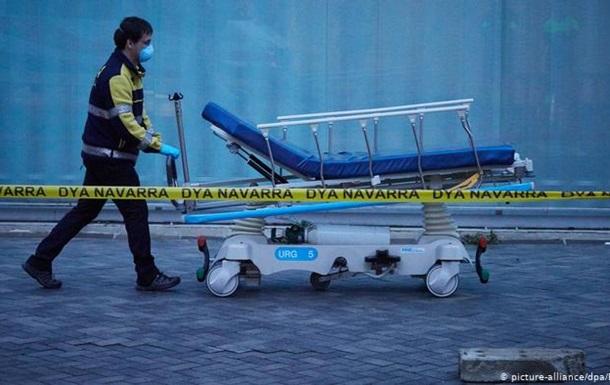Іспанія випередила Італію за числом хворих на COVID-19