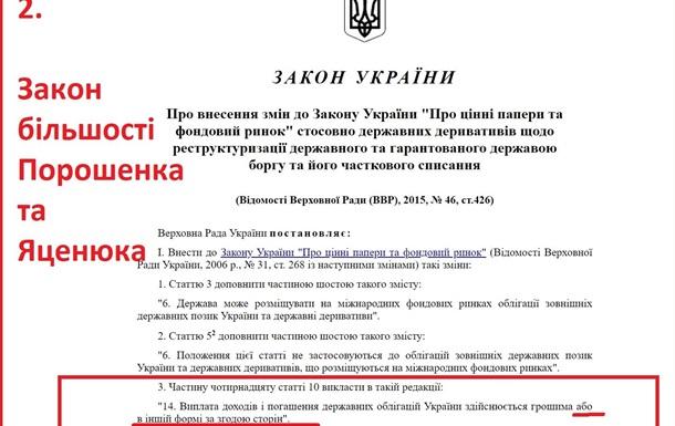 Как Порошенко разрешил отдать землю Украины за долги