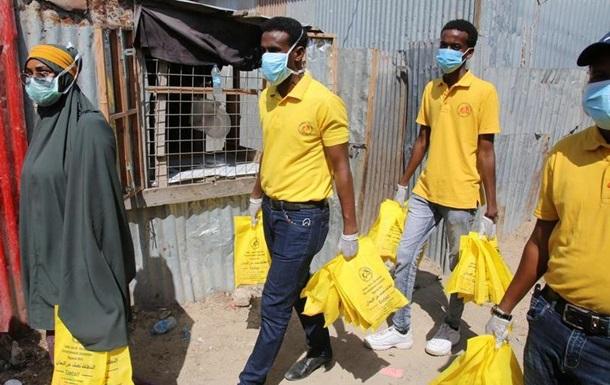 ООН потребує 4,7 мільярда доларів на стримування пандемії