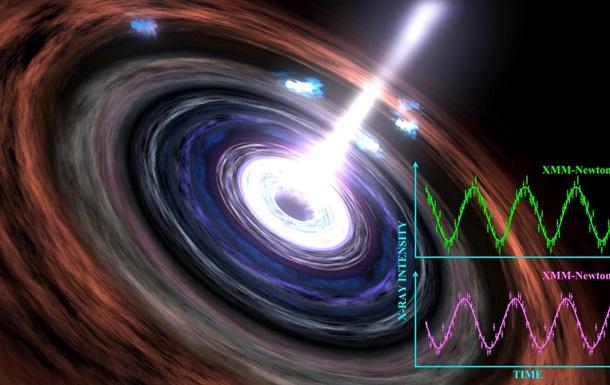 Обнаружено загадочное  сердцебиение  черной дыры