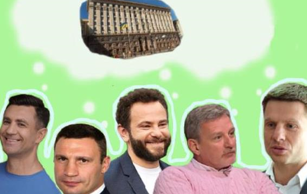 Вибори - 2020: битва за Київ