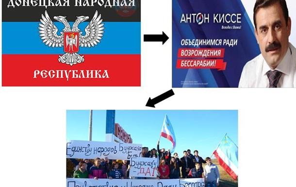 Иванович на службе в «ДНР» или «Бессарабская народная Республика» 2.0.