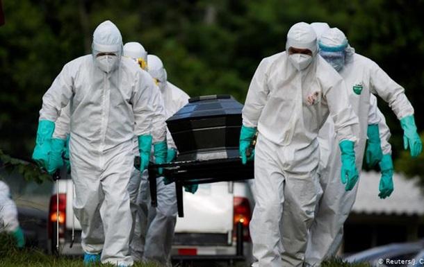 У світі вперше підтверджено понад 200 тисяч нових випадків COVID-19 за день
