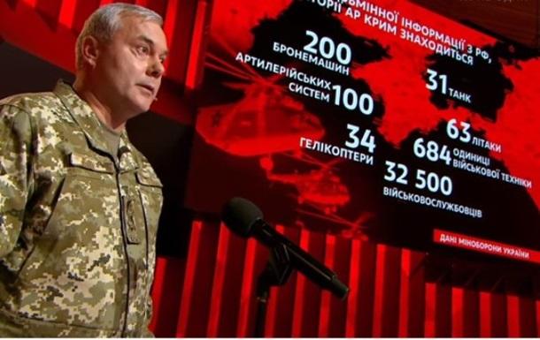 Наєв підтвердив число російських військових у Криму