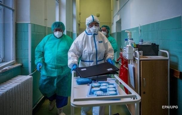 В Украине третий день свыше 800 случаев COVID-19