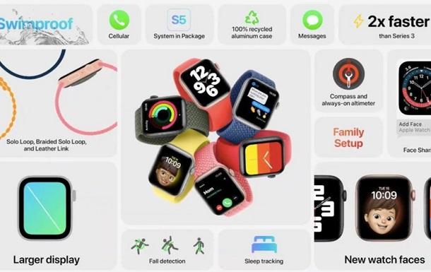 Apple презентовала новые умные часы и iPad