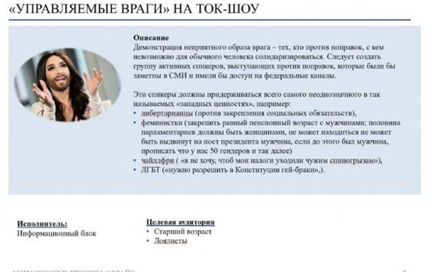 Рапопортleaks: Презентація з агітаційними проєктами Петра Кірьяна