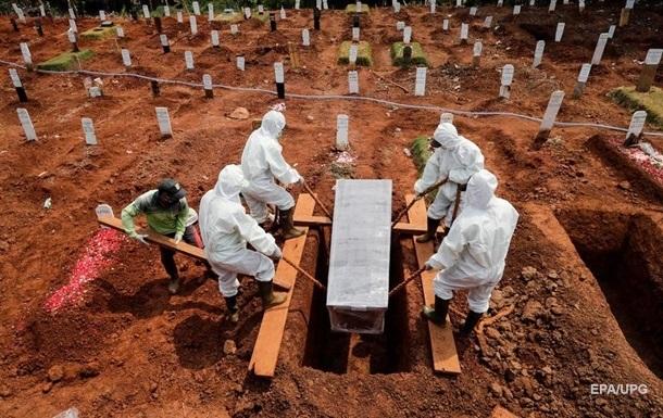 COVID-19: у світі вже понад 38 млн інфікованих