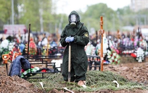 COVID-19: в России максимальное число жертв с начала пандемии