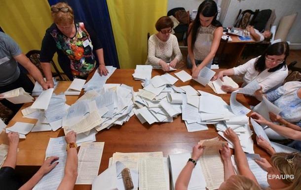 Более 90% участковых избиркомов подсчитали голоса