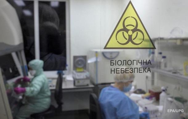 В Киеве второй день подряд более 900 заболевших коронавирусом
