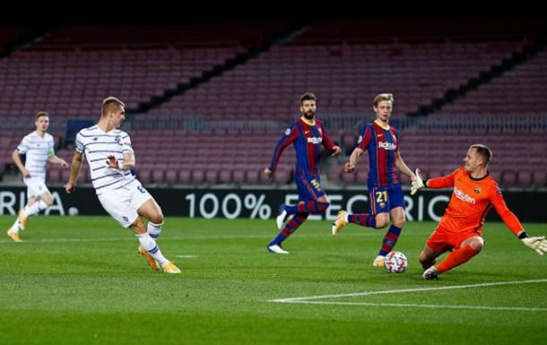 Динамо - Барселона 0: 2. Онлайн матча ЛЧ